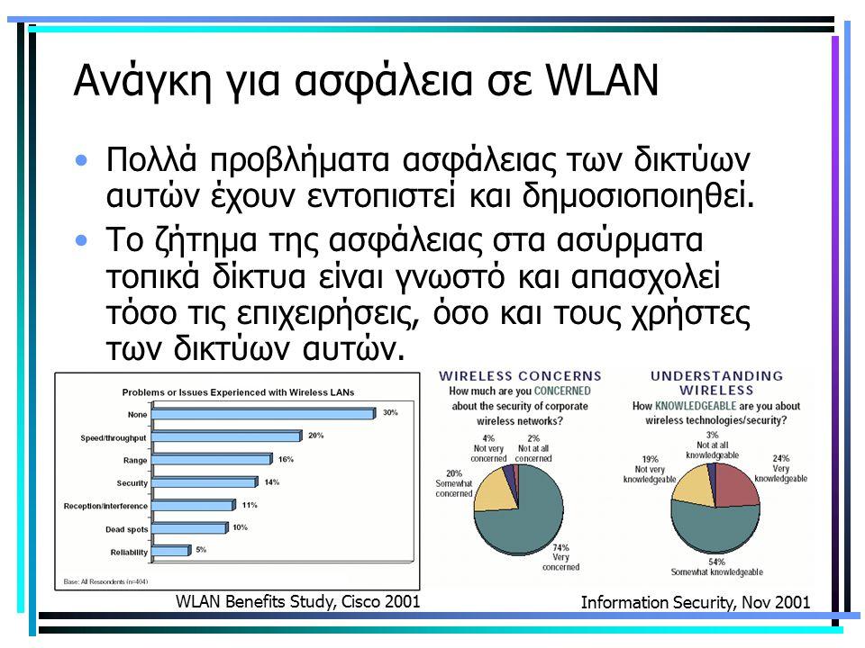 Ανάγκη για ασφάλεια σε WLAN Πολλά προβλήματα ασφάλειας των δικτύων αυτών έχουν εντοπιστεί και δημοσιοποιηθεί. Το ζήτημα της ασφάλειας στα ασύρματα τοπ