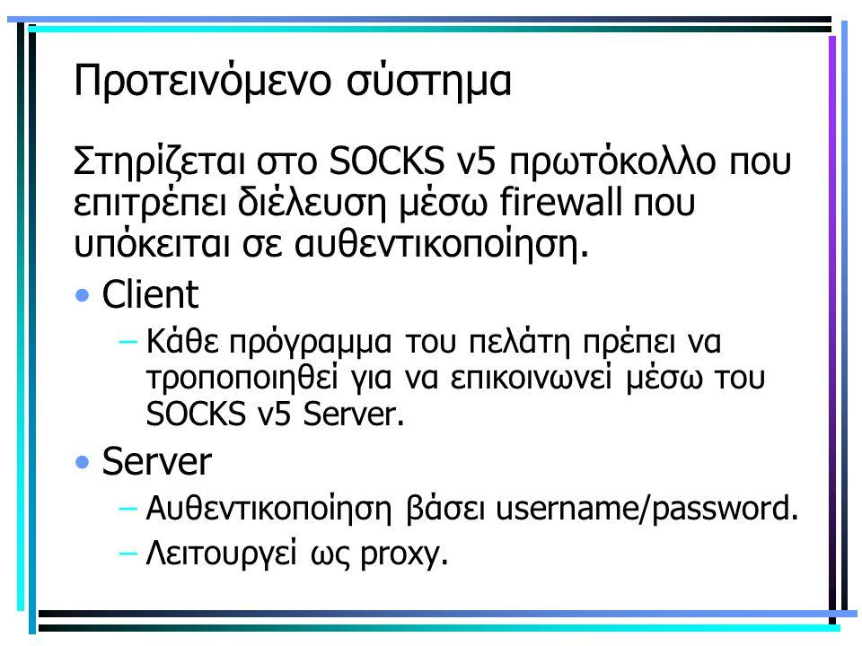 Προτεινόμενο σύστημα Στηρίζεται στο SOCKS v5 πρωτόκολλο που επιτρέπει διέλευση μέσω firewall που υπόκειται σε αυθεντικοποίηση. Client –Κάθε πρόγραμμα
