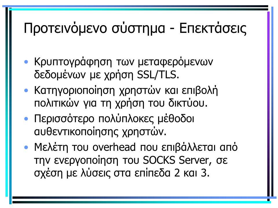 Προτεινόμενο σύστημα - Επεκτάσεις Κρυπτογράφηση των μεταφερόμενων δεδομένων με χρήση SSL/TLS. Κατηγοριοποίηση χρηστών και επιβολή πολιτικών για τη χρή