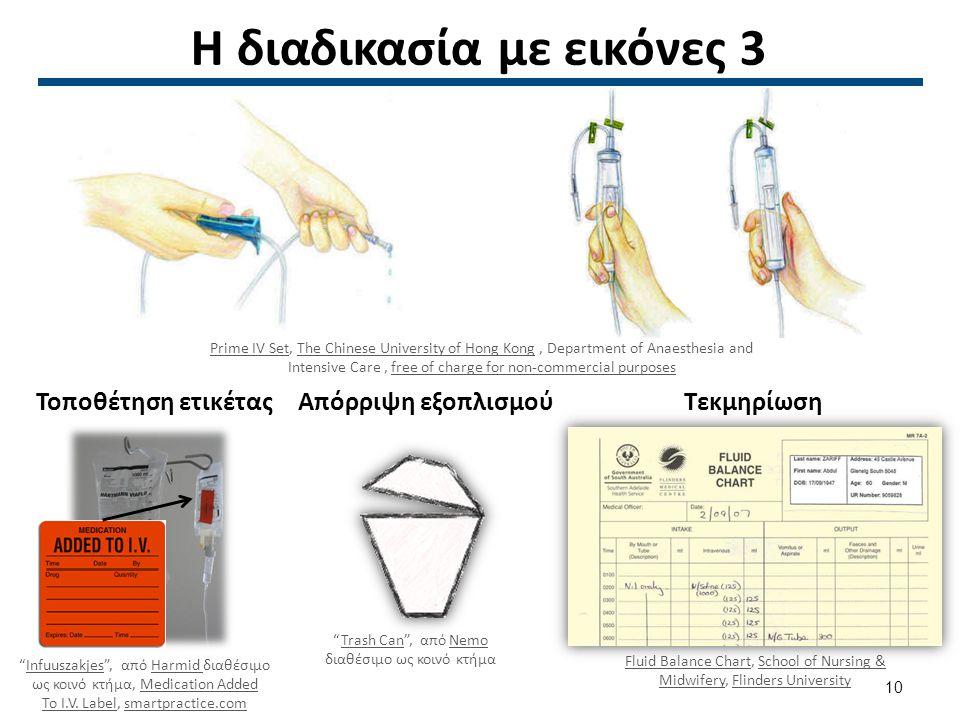 Η διαδικασία με εικόνες 3 Prime IV SetPrime IV Set, The Chinese University of Hong Kong, Department of Anaesthesia and Intensive Care, free of charge