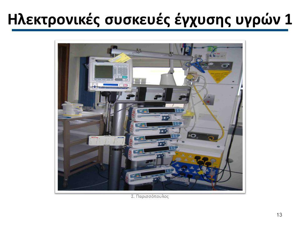 Ηλεκτρονικές συσκευές έγχυσης υγρών 1 Σ. Παρισσόπουλος 13