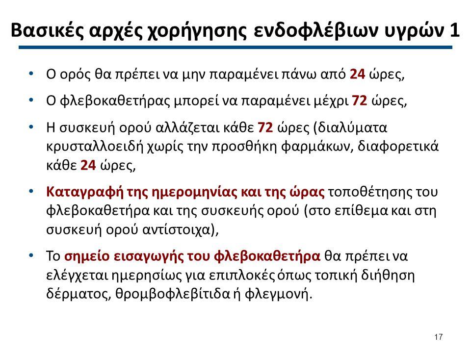 Βασικές αρχές χορήγησης ενδοφλέβιων υγρών 1 Ο ορός θα πρέπει να μην παραμένει πάνω από 24 ώρες, Ο φλεβοκαθετήρας μπορεί να παραμένει μέχρι 72 ώρες, Η