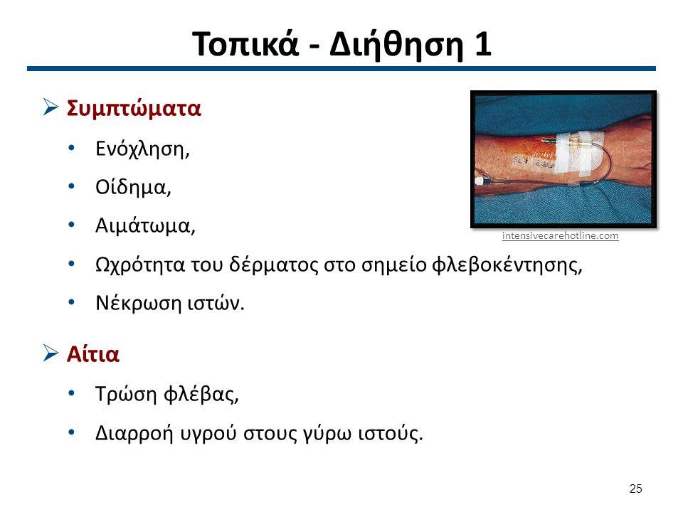 Τοπικά - Διήθηση 1  Συμπτώματα Ενόχληση, Οίδημα, Αιμάτωμα, Ωχρότητα του δέρματος στο σημείο φλεβοκέντησης, Νέκρωση ιστών.  Αίτια Τρώση φλέβας, Διαρρ
