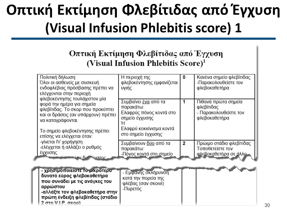 Οπτική Εκτίμηση Φλεβίτιδας από Έγχυση (Visual Infusion Phlebitis score) 1 30
