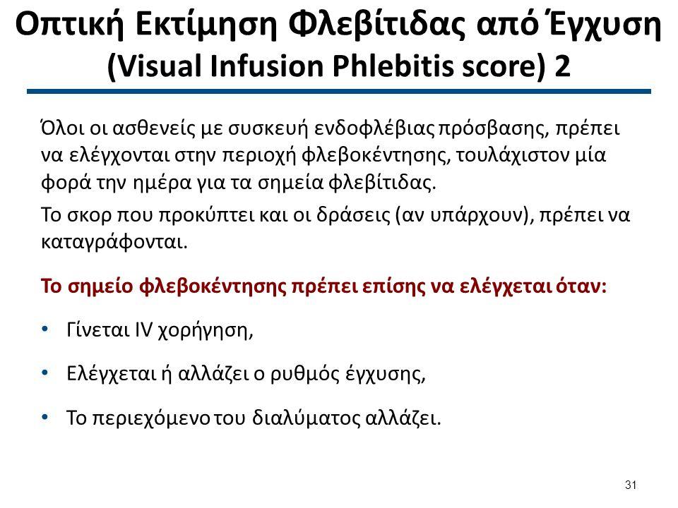 Οπτική Εκτίμηση Φλεβίτιδας από Έγχυση (Visual Infusion Phlebitis score) 2 Όλοι οι ασθενείς με συσκευή ενδοφλέβιας πρόσβασης, πρέπει να ελέγχονται στην περιοχή φλεβοκέντησης, τουλάχιστον μία φορά την ημέρα για τα σημεία φλεβίτιδας.