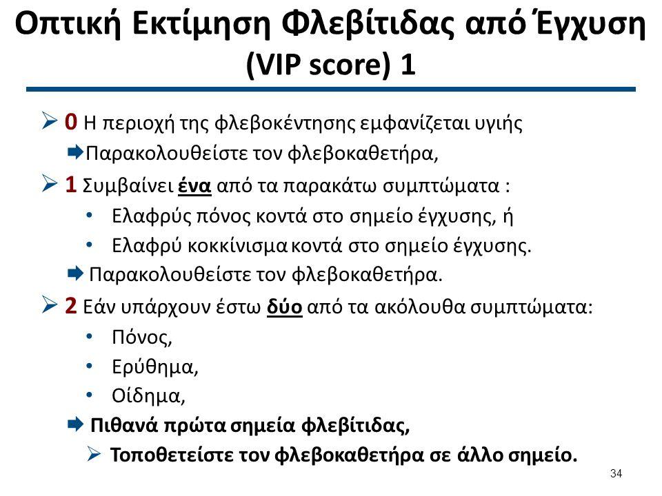 Οπτική Εκτίμηση Φλεβίτιδας από Έγχυση (VIP score) 1  0 Η περιοχή της φλεβοκέντησης εμφανίζεται υγιής  Παρακολουθείστε τον φλεβοκαθετήρα,  1 Συμβαίν