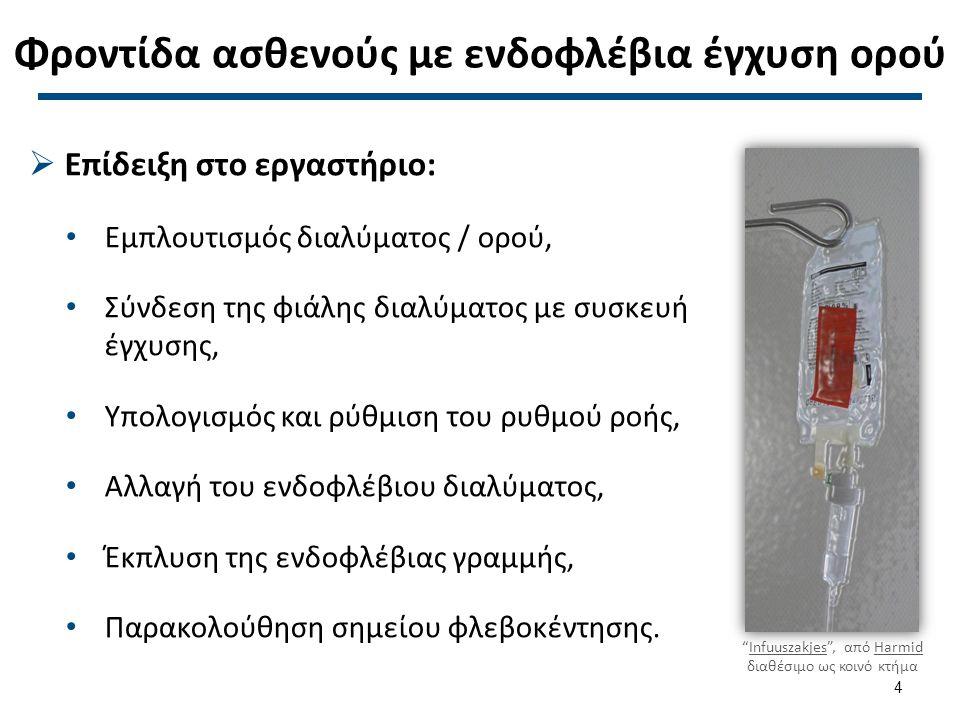 Φροντίδα ασθενούς με ενδοφλέβια έγχυση ορού  Επίδειξη στο εργαστήριο: Εμπλουτισμός διαλύματος / ορού, Σύνδεση της φιάλης διαλύματος με συσκευή έγχυση