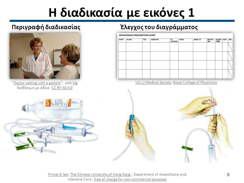 """Η διαδικασία με εικόνες 1 Περιγραφή διαδικασίας """"Doctor talking with a patient"""", από Fæ διαθέσιμο με άδεια CC BY-SA 3.0Doctor talking with a patientFæ"""