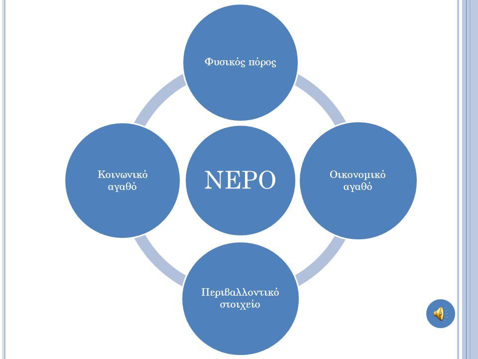 ΝΕΡΟ Φυσικός πόρος Οικονομικό αγαθό Περιβαλλοντικό στοιχείο Κοινωνικό αγαθό