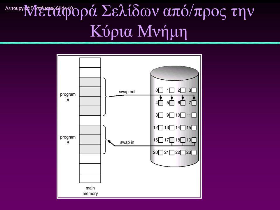 Λειτουργικά Συστήματα/ Slide 10 Μεταφορά Σελίδων από/προς την Κύρια Μνήμη