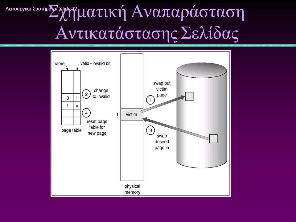 Λειτουργικά Συστήματα/ Slide 22 Σχηματική Αναπαράσταση Αντικατάστασης Σελίδας