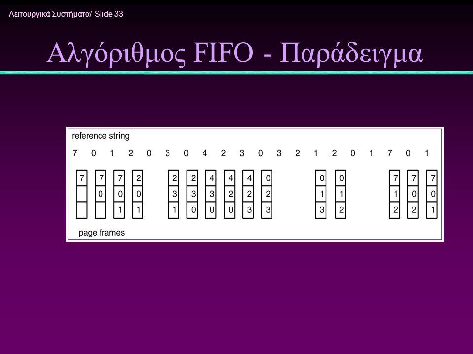 Λειτουργικά Συστήματα/ Slide 33 Αλγόριθμος FIFO - Παράδειγμα