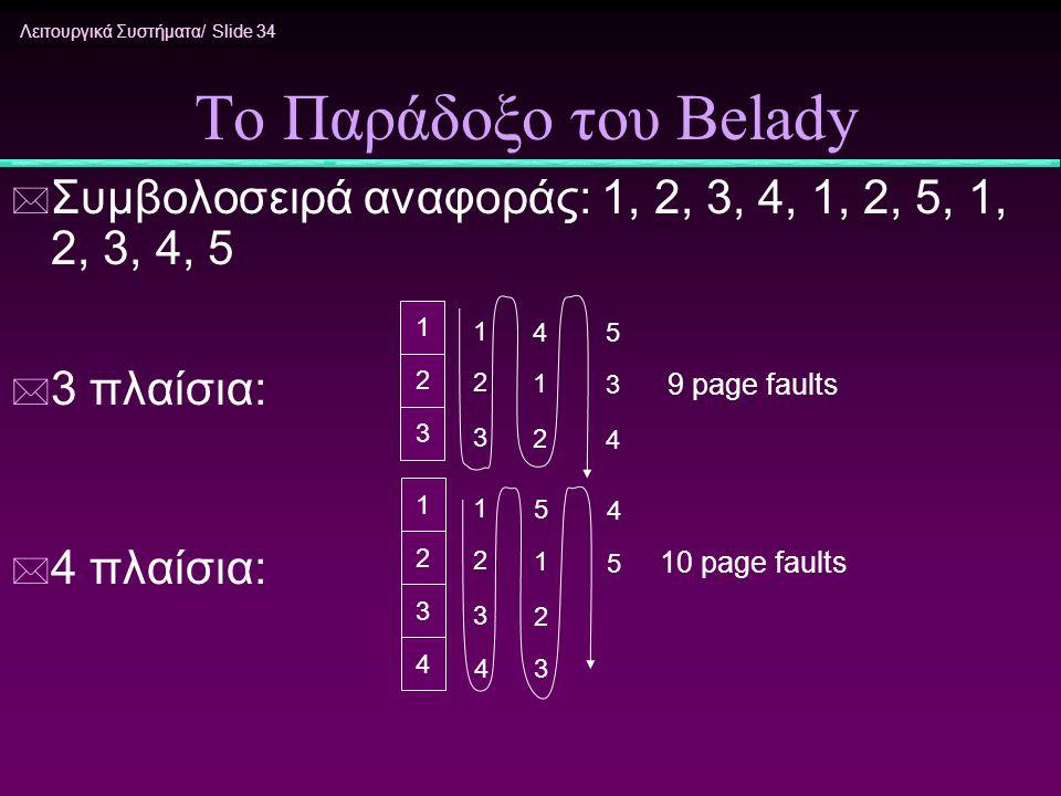 Λειτουργικά Συστήματα/ Slide 34 Το Παράδοξο του Belady * Συμβολοσειρά αναφοράς: 1, 2, 3, 4, 1, 2, 5, 1, 2, 3, 4, 5 * 3 πλαίσια: * 4 πλαίσια: 1 2 3 1 2
