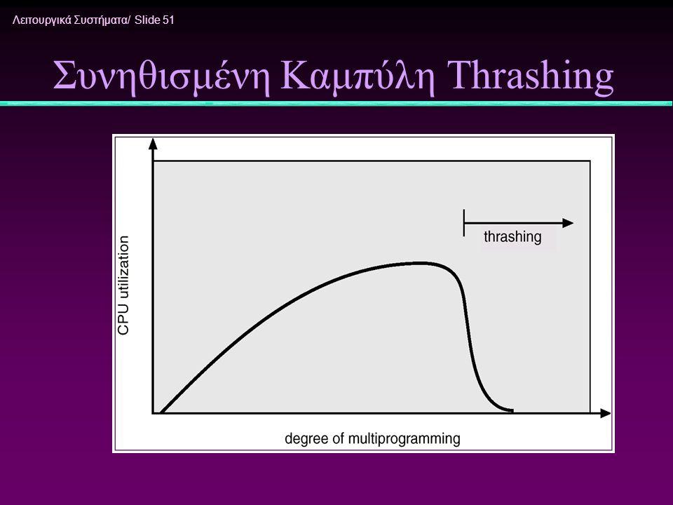 Λειτουργικά Συστήματα/ Slide 51 Συνηθισμένη Καμπύλη Thrashing