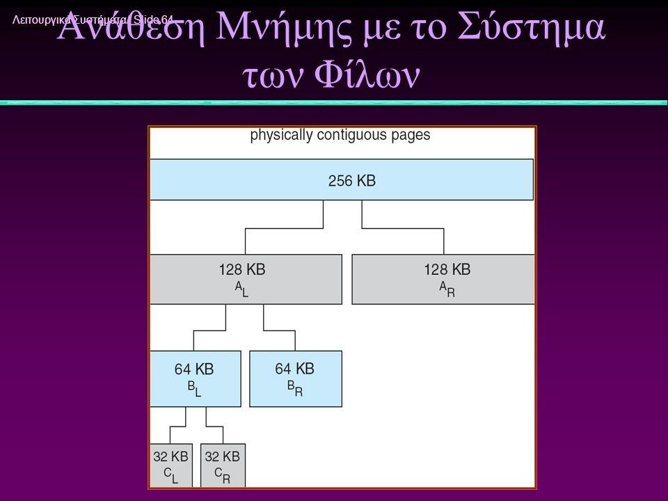 Λειτουργικά Συστήματα/ Slide 64 Ανάθεση Μνήμης με το Σύστημα των Φίλων