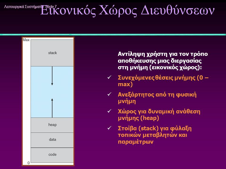 Λειτουργικά Συστήματα/ Slide 7 Εικονικός Χώρος Διευθύνσεων Αντίληψη χρήστη για τον τρόπο αποθήκευσης μιας διεργασίας στη μνήμη (εικονικός χώρος): Συνε