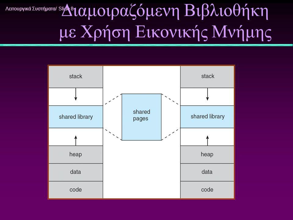 Λειτουργικά Συστήματα/ Slide 8 Διαμοιραζόμενη Βιβλιοθήκη με Χρήση Εικονικής Μνήμης