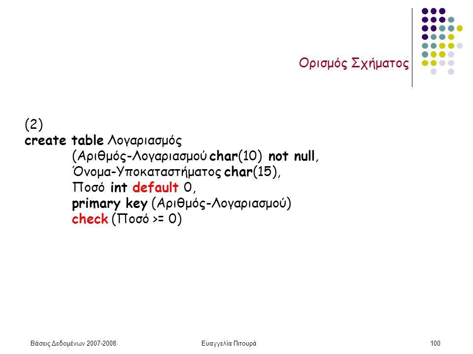 Βάσεις Δεδομένων 2007-2008Ευαγγελία Πιτουρά100 Ορισμός Σχήματος (2) create table Λογαριασμός (Αριθμός-Λογαριασμού char(10) not null, Όνομα-Υποκαταστήματος char(15), Ποσό int default 0, primary key (Αριθμός-Λογαριασμού) check (Ποσό >= 0)