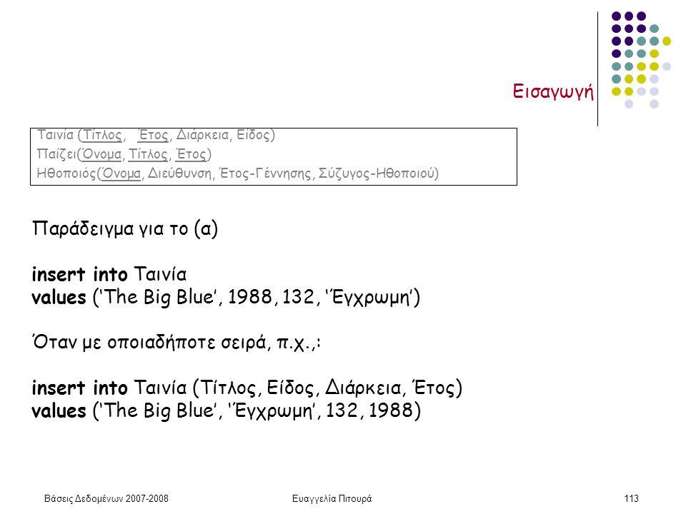 Βάσεις Δεδομένων 2007-2008Ευαγγελία Πιτουρά113 Εισαγωγή Παράδειγμα για το (α) insert into Ταινία values ('The Big Blue', 1988, 132, 'Έγχρωμη') Όταν με οποιαδήποτε σειρά, π.χ.,: insert into Ταινία (Τίτλος, Είδος, Διάρκεια, Έτος) values ('The Big Blue', 'Έγχρωμη', 132, 1988) Ταινία (Τίτλος, Έτος, Διάρκεια, Είδος) Παίζει(Όνομα, Τίτλος, Έτος) Ηθοποιός(Όνομα, Διεύθυνση, Έτος-Γέννησης, Σύζυγος-Ηθοποιού)