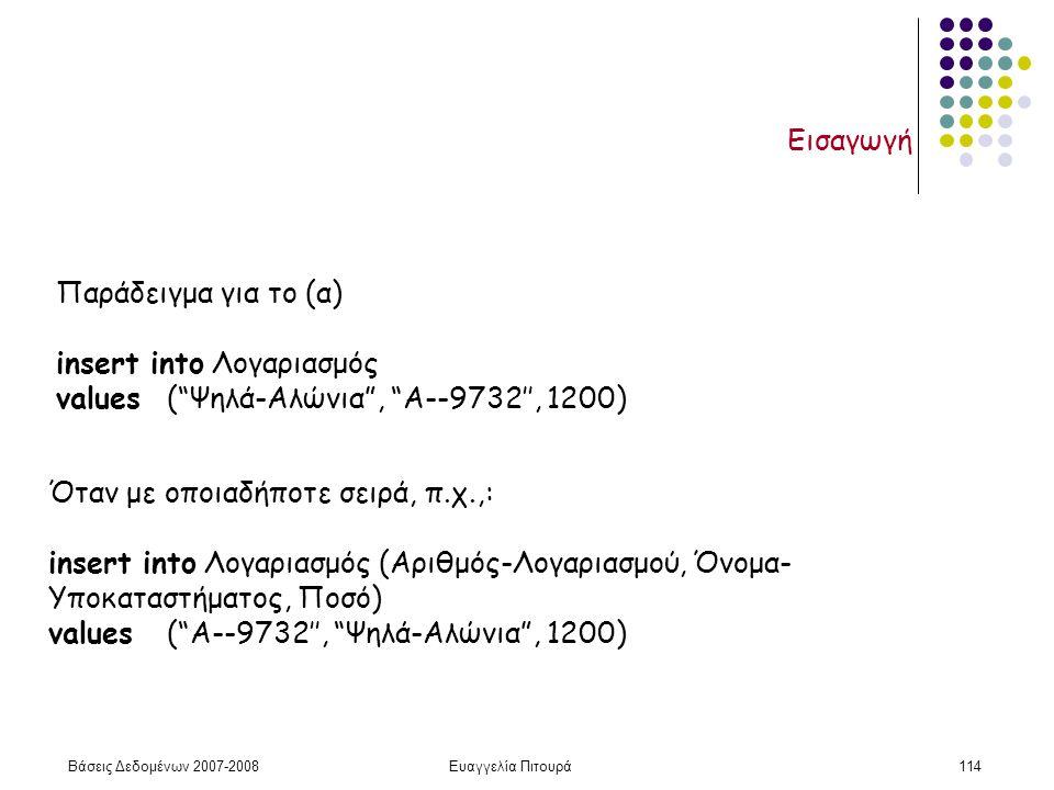 Βάσεις Δεδομένων 2007-2008Ευαγγελία Πιτουρά114 Εισαγωγή Παράδειγμα για το (α) insert into Λογαριασμός values ( Ψηλά-Αλώνια , A--9732'', 1200) Όταν με οποιαδήποτε σειρά, π.χ.,: insert into Λογαριασμός (Αριθμός-Λογαριασμού, Όνομα- Υποκαταστήματος, Ποσό) values ( A--9732'', Ψηλά-Αλώνια , 1200)