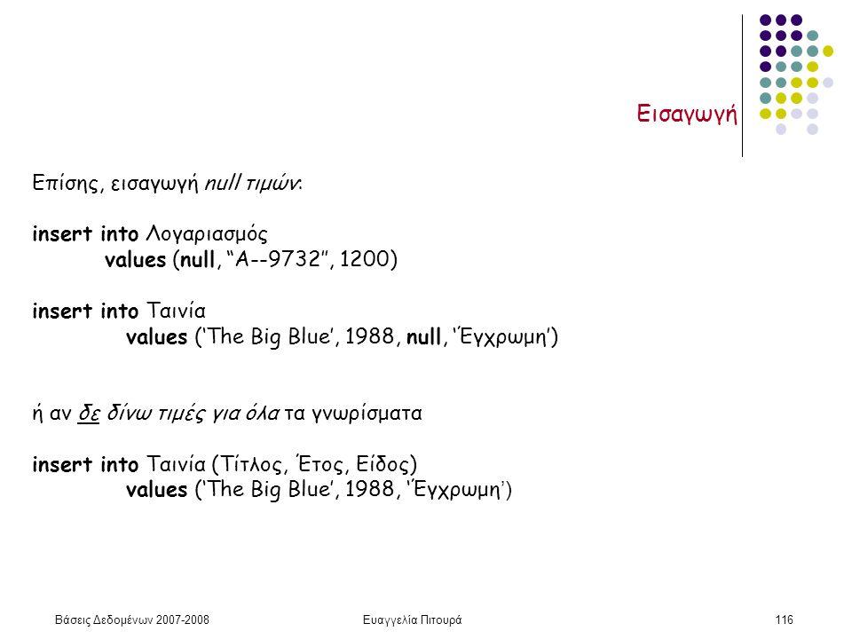 Βάσεις Δεδομένων 2007-2008Ευαγγελία Πιτουρά116 Εισαγωγή Επίσης, εισαγωγή null τιμών: insert into Λογαριασμός values (null, A--9732'', 1200) insert into Ταινία values ('The Big Blue', 1988, null, 'Έγχρωμη') ή αν δε δίνω τιμές για όλα τα γνωρίσματα insert into Ταινία (Τίτλος, Έτος, Είδος) values ('The Big Blue', 1988, 'Έγχρωμη ')