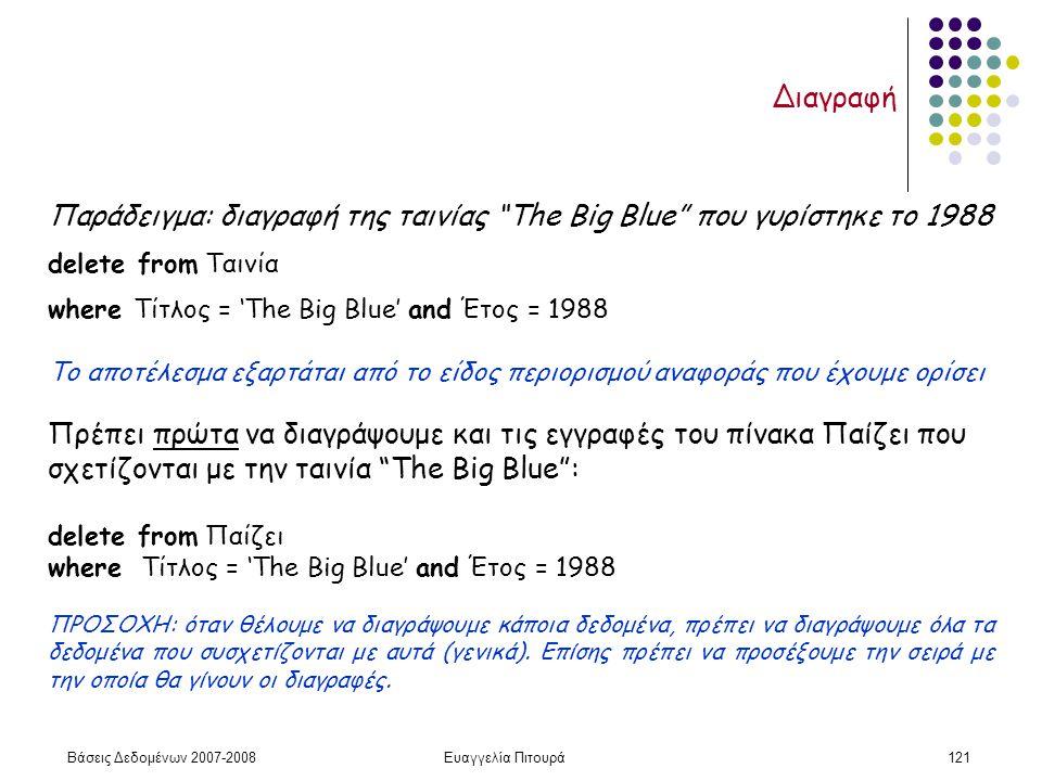 Βάσεις Δεδομένων 2007-2008Ευαγγελία Πιτουρά121 Διαγραφή Παράδειγμα: διαγραφή της ταινίας The Big Blue που γυρίστηκε το 1988 delete from Ταινία where Τίτλος = 'The Big Blue' and Έτος = 1988 Το αποτέλεσμα εξαρτάται από το είδος περιορισμού αναφοράς που έχουμε ορίσει Πρέπει πρώτα να διαγράψουμε και τις εγγραφές του πίνακα Παίζει που σχετίζονται με την ταινία The Big Blue : delete from Παίζει where Τίτλος = 'The Big Blue' and Έτος = 1988 ΠΡΟΣΟΧΗ: όταν θέλουμε να διαγράψουμε κάποια δεδομένα, πρέπει να διαγράψουμε όλα τα δεδομένα που συσχετίζονται με αυτά (γενικά).