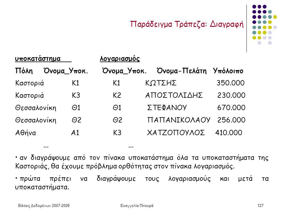 Βάσεις Δεδομένων 2007-2008Ευαγγελία Πιτουρά127 υποκατάστημαλογαριασμός ΠόληΌνομα_Υποκ.
