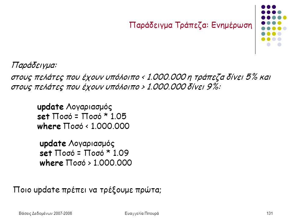 Βάσεις Δεδομένων 2007-2008Ευαγγελία Πιτουρά131 Παράδειγμα: στους πελάτες που έχουν υπόλοιπο 1.000.000 δίνει 9%: update Λογαριασμός set Ποσό = Ποσό * 1.05 where Ποσό < 1.000.000 update Λογαριασμός set Ποσό = Ποσό * 1.09 where Ποσό > 1.000.000 Ποιο update πρέπει να τρέξουμε πρώτα; Παράδειγμα Τράπεζα: Ενημέρωση