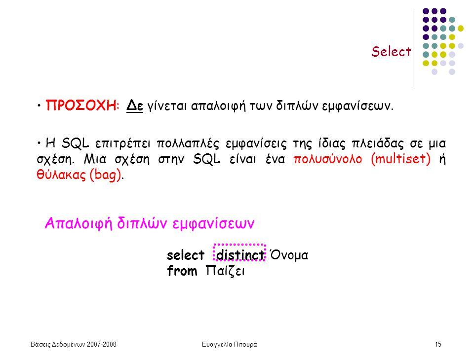 Βάσεις Δεδομένων 2007-2008Ευαγγελία Πιτουρά15 Select Η SQL επιτρέπει πολλαπλές εμφανίσεις της ίδιας πλειάδας σε μια σχέση.