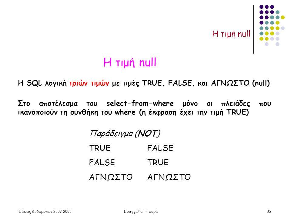 Βάσεις Δεδομένων 2007-2008Ευαγγελία Πιτουρά35 Η τιμή null Η SQL λογική τριών τιμών με τιμές TRUE, FALSE, και ΑΓΝΩΣΤΟ (null) Στο αποτέλεσμα του select-from-where μόνο οι πλειάδες που ικανοποιούν τη συνθήκη του where (η έκφραση έχει την τιμή TRUE) Παράδειγμα (NOT) TRUEFALSE FALSETRUEΑΓΝΩΣΤΟ Η τιμή null