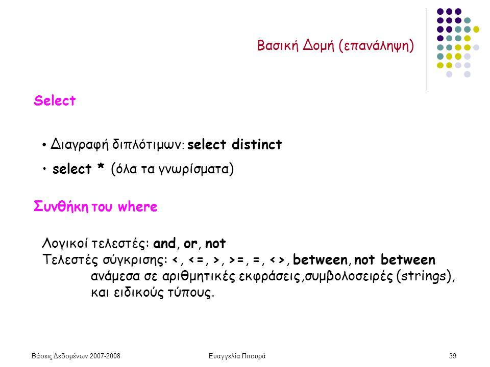 Βάσεις Δεδομένων 2007-2008Ευαγγελία Πιτουρά39 Βασική Δομή (επανάληψη) Select Διαγραφή διπλότιμων : select distinct select * (όλα τα γνωρίσματα) Συνθήκη του where Λογικοί τελεστές: and, or, not Τελεστές σύγκρισης:, >=, =, <>, between, not between ανάμεσα σε αριθμητικές εκφράσεις,συμβολοσειρές (strings), και ειδικούς τύπους.