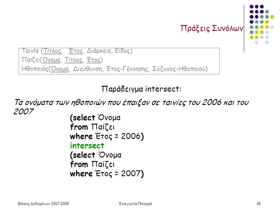 Βάσεις Δεδομένων 2007-2008Ευαγγελία Πιτουρά46 Πράξεις Συνόλων Παράδειγμα intersect: (select Όνομα from Παίζει where Έτος = 2006) intersect (select Όνομα from Παίζει where Έτος = 2007) Τα ονόματα των ηθοποιών που έπαιξαν σε ταινίες του 2006 και του 2007 Ταινία (Τίτλος, Έτος, Διάρκεια, Είδος) Παίζει(Όνομα, Τίτλος, Έτος) Ηθοποιός(Όνομα, Διεύθυνση, Έτος-Γέννησης, Σύζυγος-Ηθοποιού)