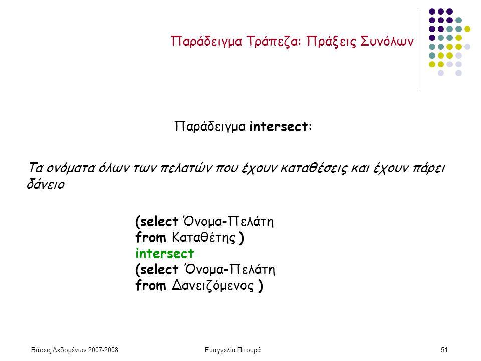 Βάσεις Δεδομένων 2007-2008Ευαγγελία Πιτουρά51 Παράδειγμα intersect: (select Όνομα-Πελάτη from Καταθέτης ) intersect (select Όνομα-Πελάτη from Δανειζόμενος ) Τα ονόματα όλων των πελατών που έχουν καταθέσεις και έχουν πάρει δάνειο Παράδειγμα Τράπεζα: Πράξεις Συνόλων