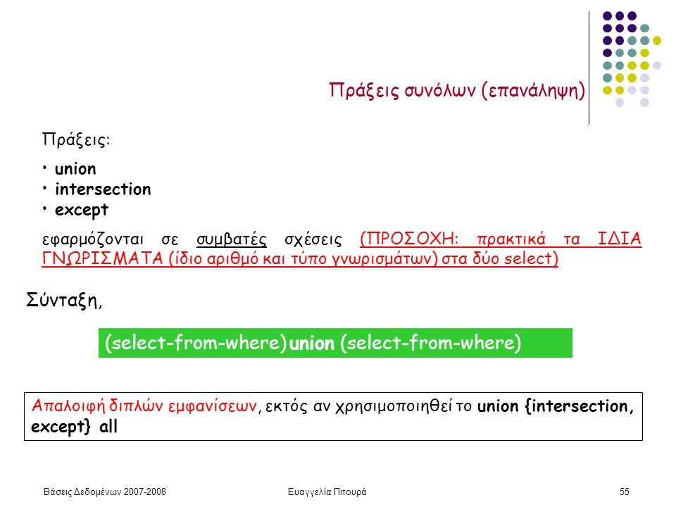 Βάσεις Δεδομένων 2007-2008Ευαγγελία Πιτουρά55 Πράξεις συνόλων (επανάληψη) Πράξεις: union intersection except εφαρμόζονται σε συμβατές σχέσεις (ΠΡΟΣΟΧΗ: πρακτικά τα ΙΔΙΑ ΓΝΩΡΙΣΜΑΤΑ (ίδιο αριθμό και τύπο γνωρισμάτων) στα δύο select) Σύνταξη, Απαλοιφή διπλών εμφανίσεων, εκτός αν χρησιμοποιηθεί το union {intersection, except} all (select-from-where) union (select-from-where)