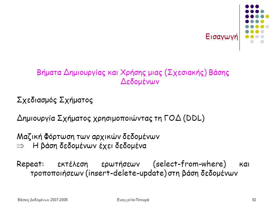 Βάσεις Δεδομένων 2007-2008Ευαγγελία Πιτουρά92 Εισαγωγή Βήματα Δημιουργίας και Χρήσης μιας (Σχεσιακής) Βάσης Δεδομένων Σχεδιασμός Σχήματος Δημιουργία Σχήματος χρησιμοποιώντας τη ΓΟΔ (DDL) Μαζική Φόρτωση των αρχικών δεδομένων  Η βάση δεδομένων έχει δεδομένα Repeat: εκτέλεση ερωτήσεων (select-from-where) και τροποποιήσεων (insert-delete-update) στη βάση δεδομένων