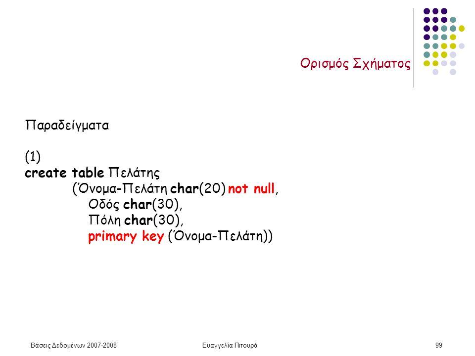 Βάσεις Δεδομένων 2007-2008Ευαγγελία Πιτουρά99 Ορισμός Σχήματος Παραδείγματα (1) create table Πελάτης (Όνομα-Πελάτη char(20) not null, Οδός char(30), Πόλη char(30), primary key (Όνομα-Πελάτη))