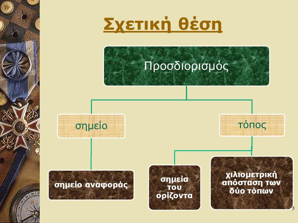 6 Απόλυτη θέση Προσδιορισμός θέσης Αντικειμενικό συστήματος αναφοράς (αλφαριθμητικό, καρτεσιανό κ.ά.)