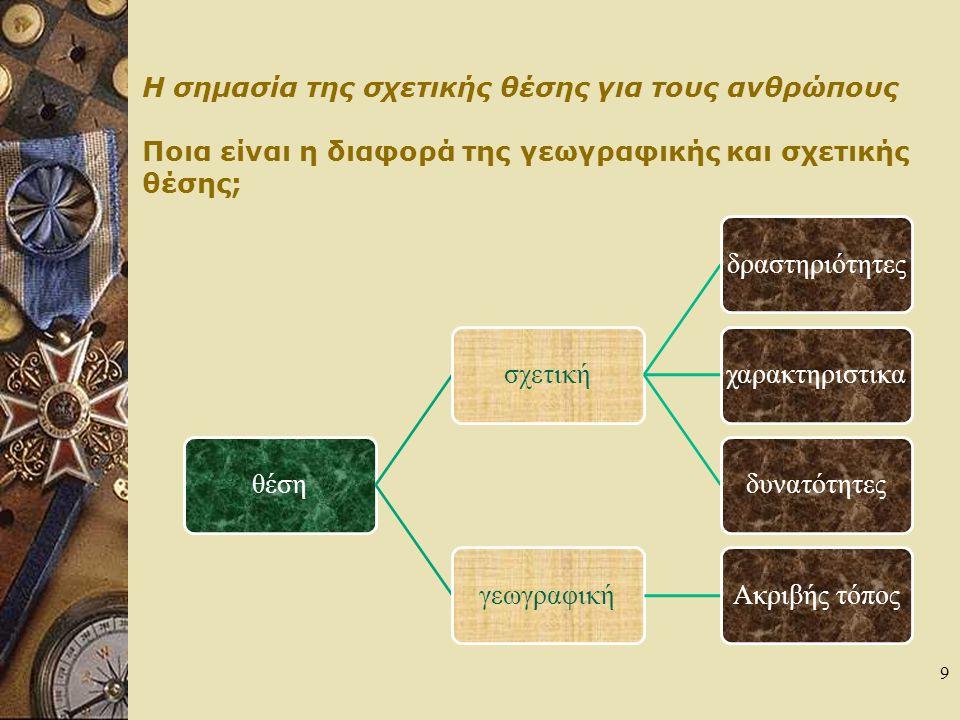 9 H σημασία της σχετικής θέσης για τους ανθρώπους Ποια είναι η διαφορά της γεωγραφικής και σχετικής θέσης; θέσησχετικήδραστηριότητεςχαρακτηριστικαδυνα