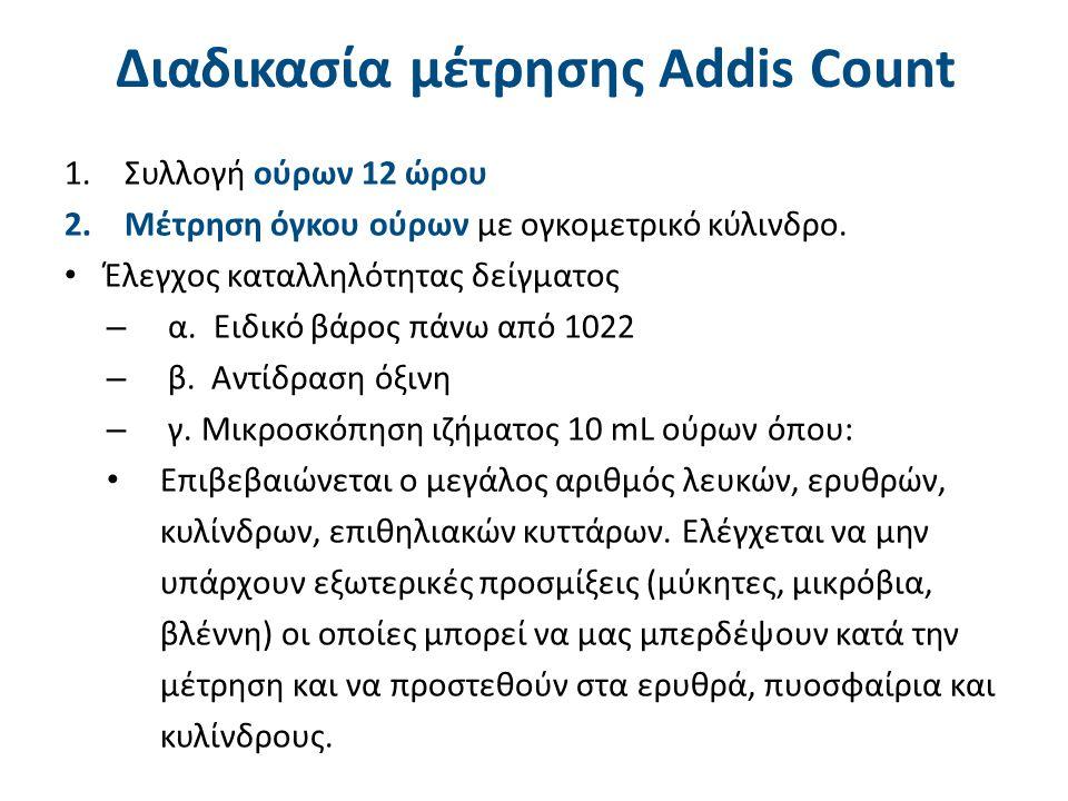 Διαδικασία μέτρησης Addis Count 1.Συλλογή ούρων 12 ώρου 2.Μέτρηση όγκου ούρων με ογκομετρικό κύλινδρο. Έλεγχος καταλληλότητας δείγματος – α. Ειδικό βά