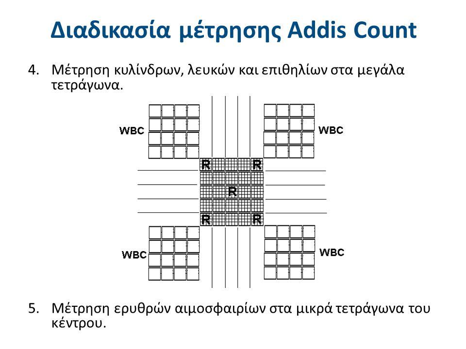 4.Μέτρηση κυλίνδρων, λευκών και επιθηλίων στα μεγάλα τετράγωνα. 5.Μέτρηση ερυθρών αιμοσφαιρίων στα μικρά τετράγωνα του κέντρου. Διαδικασία μέτρησης Ad