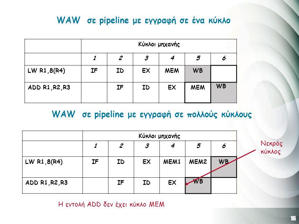 16 WAW σε pipeline με εγγραφή σε ένα κύκλο Κύκλοι μηχανής 123456 LW R1,8(R4)IFIDEXMEMWB ADD R1,R2,R3IFIDEXMEM WB Κύκλοι μηχανής 123456 LW R1,8(R4)IFIDEXMEM1MEM2WB ADD R1,R2,R3IFIDEX WB WAW σε pipeline με εγγραφή σε πολλούς κύκλους Νεκρός κύκλος H εντολή ADD δεν έχει κύκλο MEM