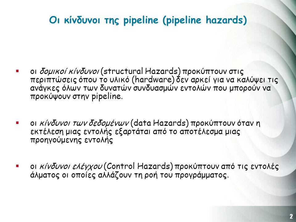 2 Οι κίνδυνοι της pipeline (pipeline hazards)  οι δομικοί κίνδυνοι (structural Hazards) προκύπτουν στις περιπτώσεις όπου το υλικό (hardware) δεν αρκεί για να καλύψει τις ανάγκες όλων των δυνατών συνδυασμών εντολών που μπορούν να προκύψουν στην pipeline.