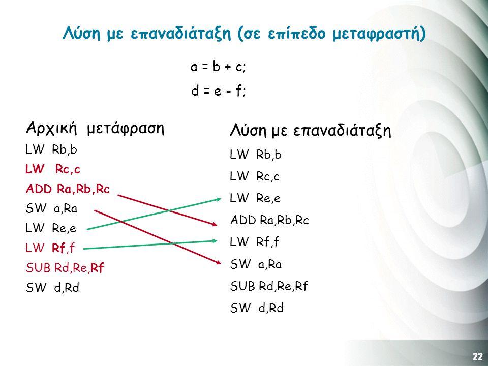22 Λύση με επαναδιάταξη (σε επίπεδο μεταφραστή) Αρχική μετάφραση LW Rb,b LW Rc,c ADD Ra,Rb,Rc SW a,Ra LW Re,e LW Rf,f SUB Rd,Re,Rf SW d,Rd a = b + c; d = e - f; Λύση με επαναδιάταξη LW Rb,b LW Rc,c LW Re,e ADD Ra,Rb,Rc LW Rf,f SW a,Ra SUB Rd,Re,Rf SW d,Rd