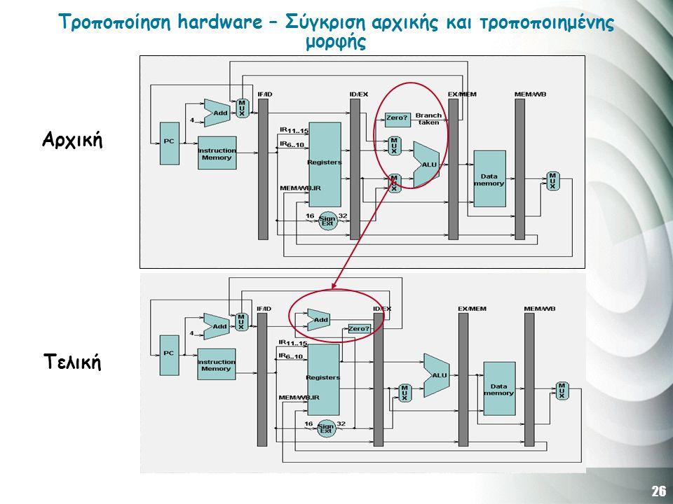 26 Τροποποίηση hardware – Σύγκριση αρχικής και τροποποιημένης μορφής Αρχική Τελική