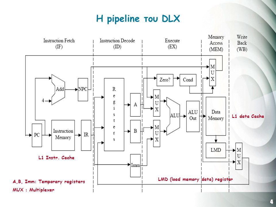 4 Η pipeline του DLX L1 data Cache L1 Instr. Cache A,B, Imm: Temporary registers MUX : Multiplexer LMD (load memory data) register