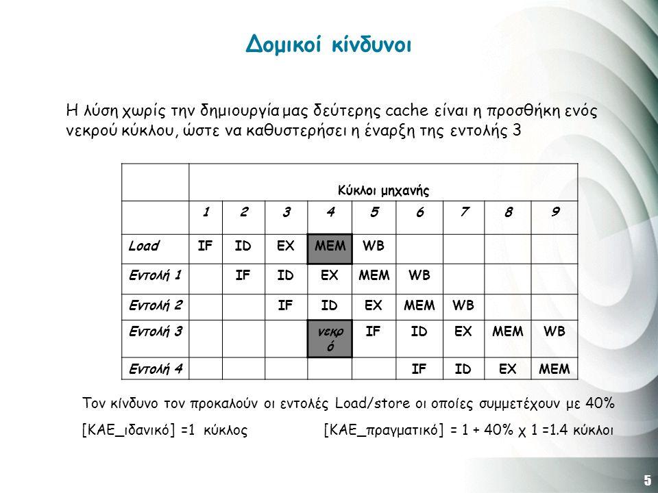 5 Δομικοί κίνδυνοι Κύκλοι μηχανής 123456789 LoadIFIDEXMEMWB Εντολή 1IFIDEXMEMWB Εντολή 2IFIDEXMEMWB Εντολή 3νεκρ ό IFIDEXMEMWB Εντολή 4IFIDEXMEM Η λύση χωρίς την δημιουργία μας δεύτερης cache είναι η προσθήκη ενός νεκρού κύκλου, ώστε να καθυστερήσει η έναρξη της εντολής 3 Τον κίνδυνο τον προκαλούν οι εντολές Load/store οι οποίες συμμετέχουν με 40% [KAE_ιδανικό] =1 κύκλος [ΚΑΕ_πραγματικό] = 1 + 40% χ 1 =1.4 κύκλοι