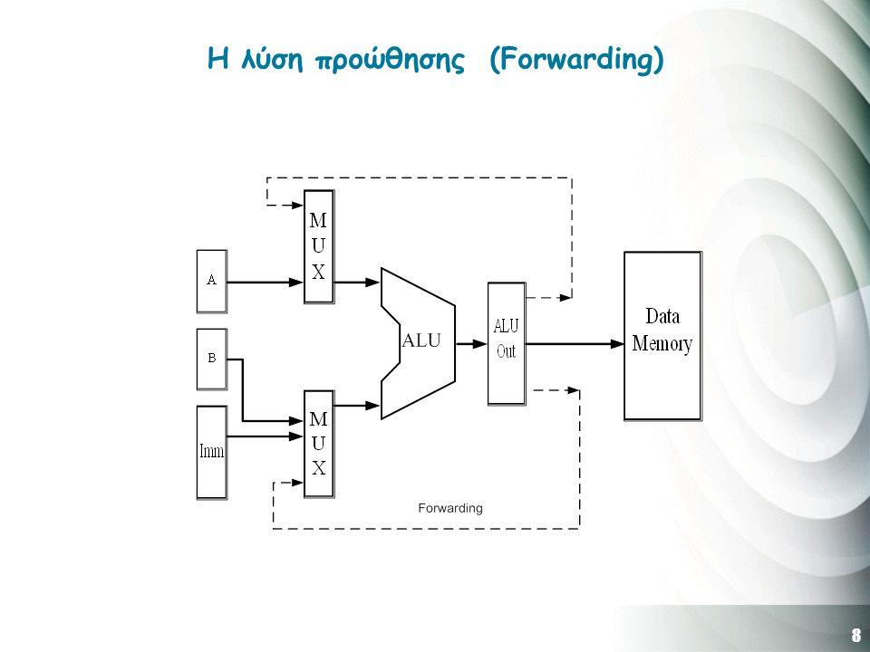 8 H λύση προώθησης (Fοrwarding)