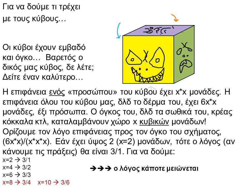 Οι κύβοι έχουν εμβαδό και όγκο… Βαρετός ο δικός μας κύβος, δε λέτε; Δείτε έναν καλύτερο… Η επιφάνεια ενός «προσώπου» του κύβου έχει x*x μονάδες.