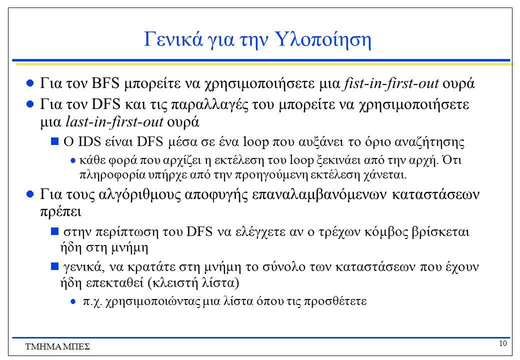 10 ΤΜΗΜΑ ΜΠΕΣ Γενικά για την Υλοποίηση Για τον BFS μπορείτε να χρησιμοποιήσετε μια fist-in-first-out ουρά Για τον DFS και τις παραλλαγές του μπορείτε να χρησιμοποιήσετε μια last-in-first-out ουρά  Ο IDS είναι DFS μέσα σε ένα loop που αυξάνει το όριο αναζήτησης  κάθε φορά που αρχίζει η εκτέλεση του loop ξεκινάει από την αρχή.