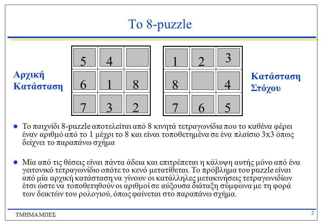 2 ΤΜΗΜΑ ΜΠΕΣ Το 8-puzzle 2 3 7 8 1 6 4 5 5 6 7 4 8 2 1 3 Αρχική Κατάσταση Στόχου Το παιχνίδι 8-puzzle αποτελείται από 8 κινητά τετραγωνίδια που το καθένα φέρει έναν αριθμό από το 1 μέχρι το 8 και είναι τοποθετημένα σε ένα πλαίσιο 3x3 όπως δείχνει το παραπάνω σχήμα Μία από τις θέσεις είναι πάντα άδεια και επιτρέπεται η κάλυψη αυτής μόνο από ένα γειτονικό τετραγωνίδιο οπότε το κενό μετατίθεται.